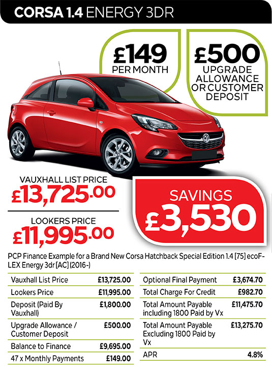 Vauxhall Corsa Energy 3DR from £149 per month / £500 customer deposit or upgrade allowance