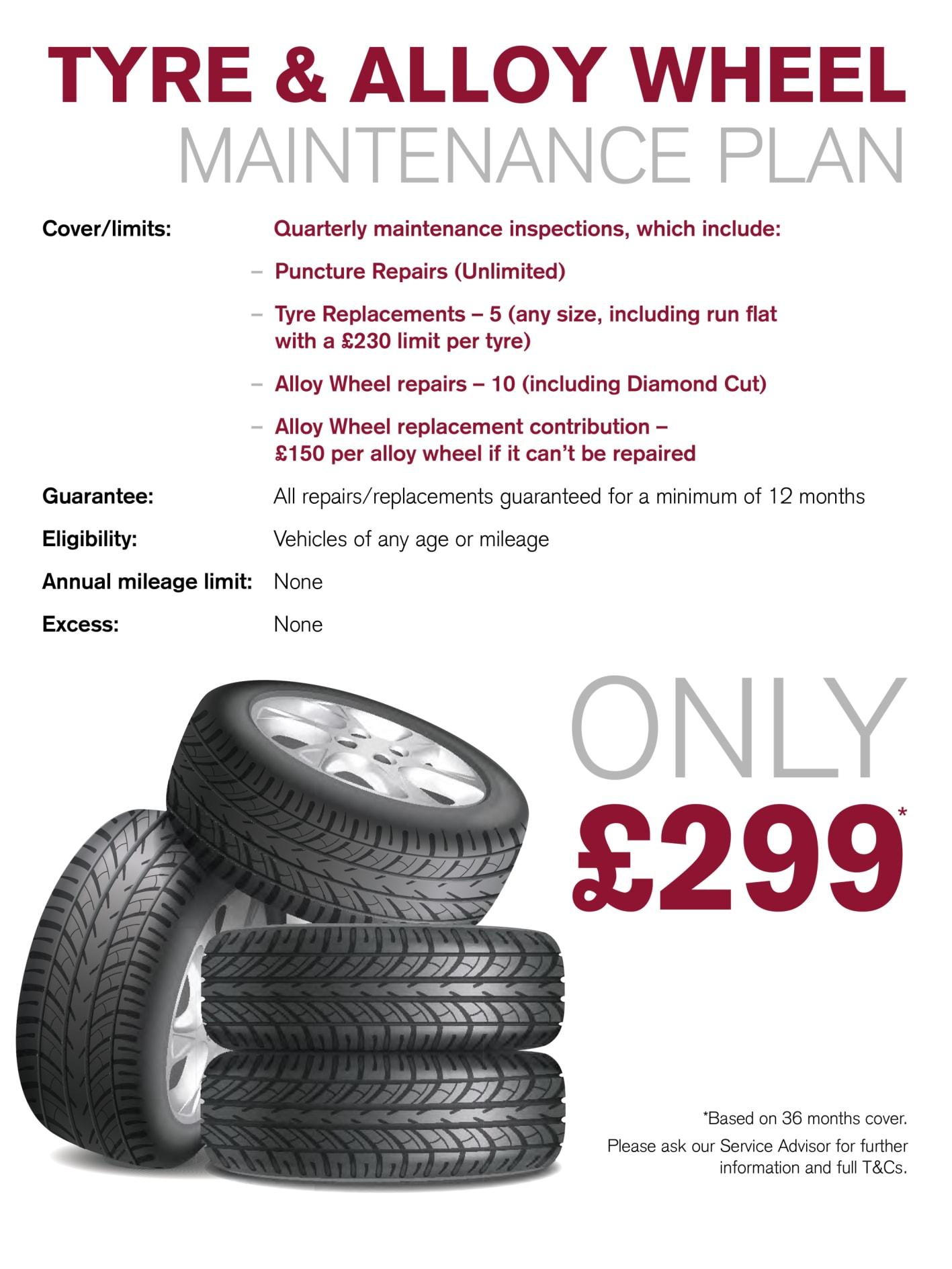 Tyre & Alloy wheel poster