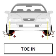 Wheel Alignment Toe In