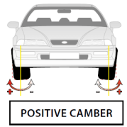 Wheel Alignment Positive Camber