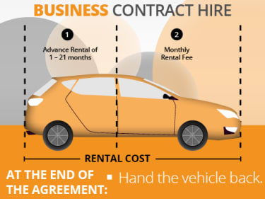 Business Contract Hire | Wilsons Group