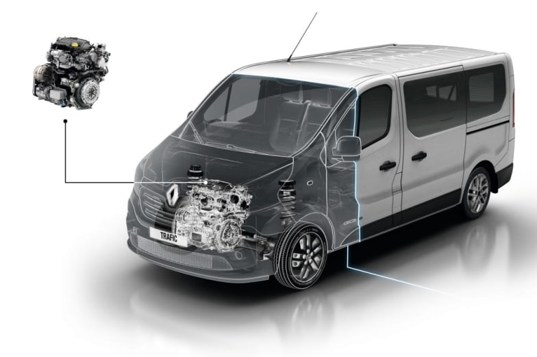 What Does Euro 6 Mean For Van Drivers Loads Of Vans