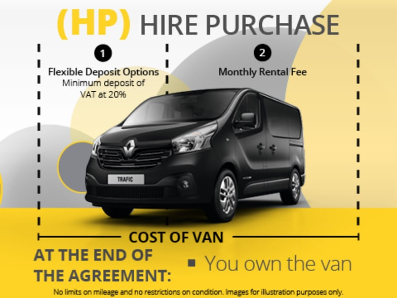 6560bcad77 Hire Purchase. Hire Purchase allows you to buy the cheap new van ...