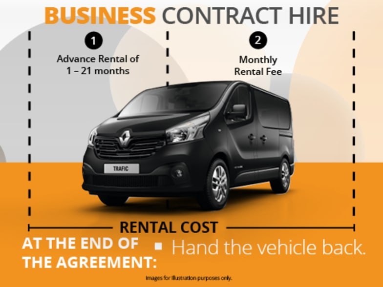 099ff11f1a Business Contract Hire listing image