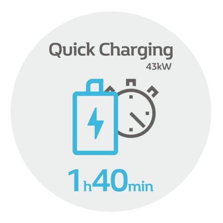 100% Electric ZOE | Devon & Plymouth | Vospers Renault