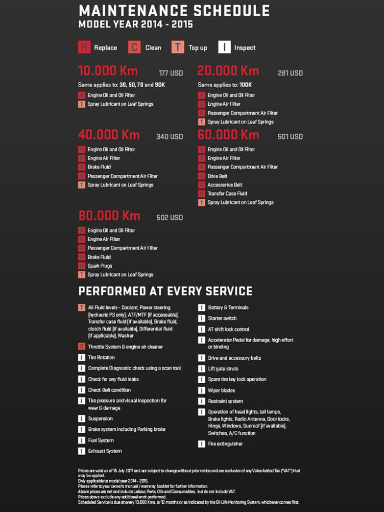 2014 gmc sierra maintenance schedule