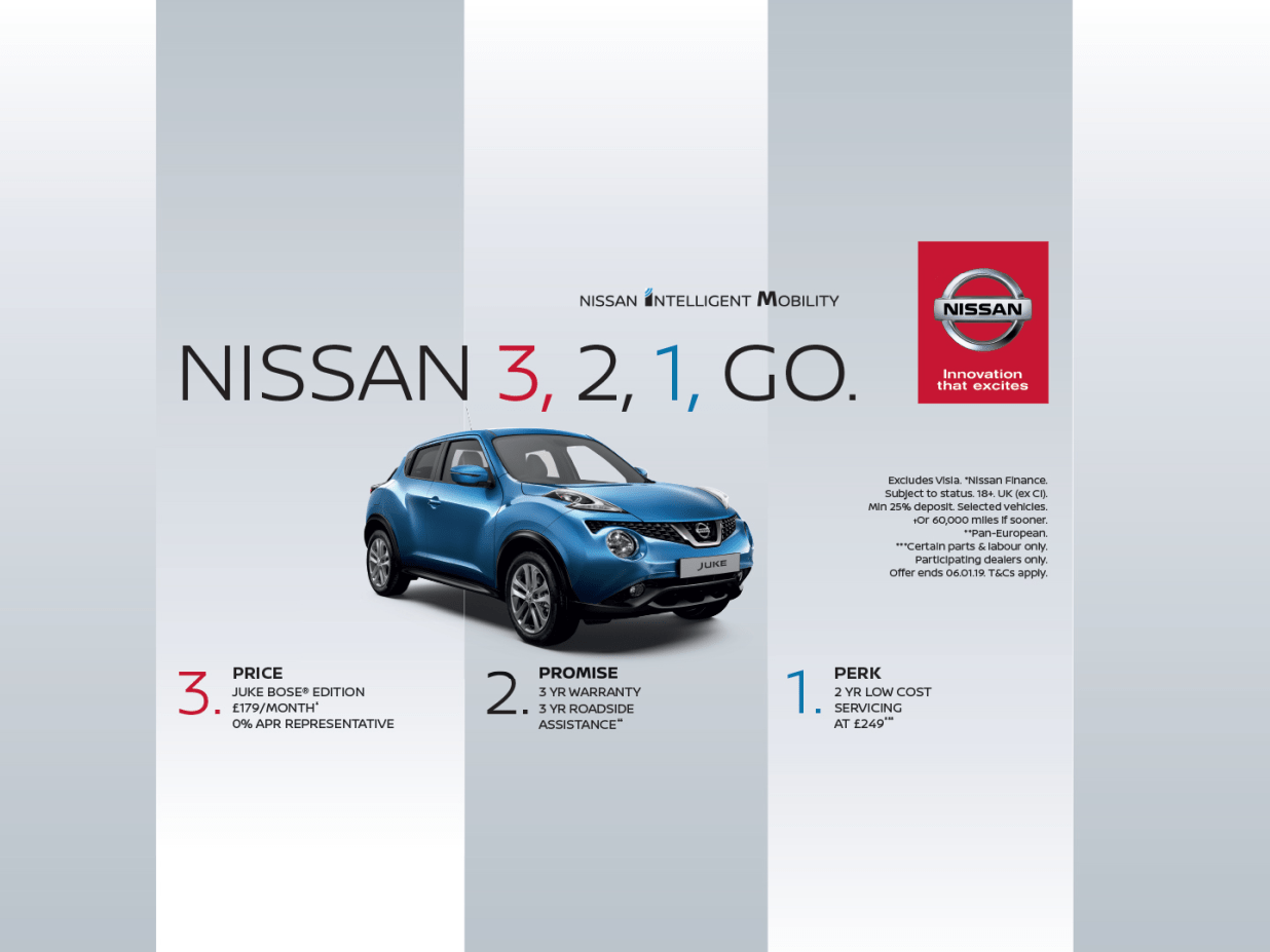 Nissan Juke From £179 Per Month