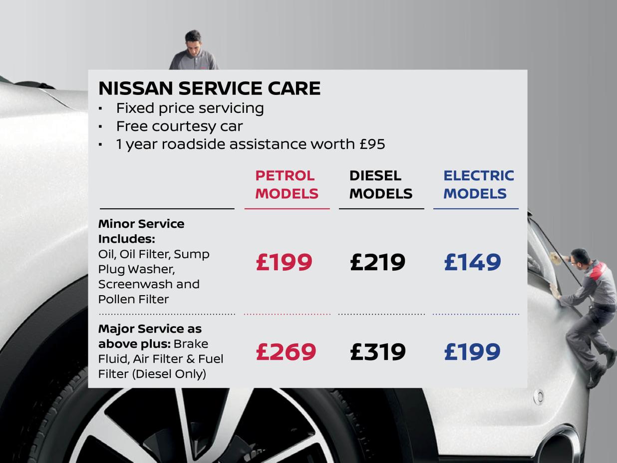 Nissan Service Care