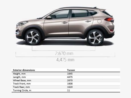 Tucson Dimensions 2017 >> New Hyundai Tucson Motability Johnsons