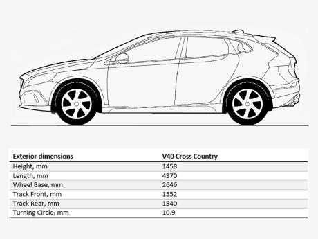 Volvo V40 Interior Dimensions | Brokeasshome.com