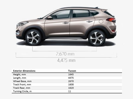 Tucson Dimensions 2017 >> New Hyundai Tucson Motability Johnsons Cars