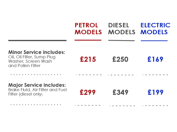 Renault service Pricing