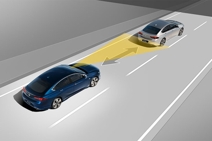 Adaptive Cruise Control Diagram