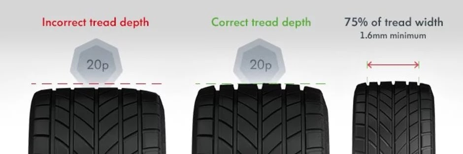 National Tyre Safety Month